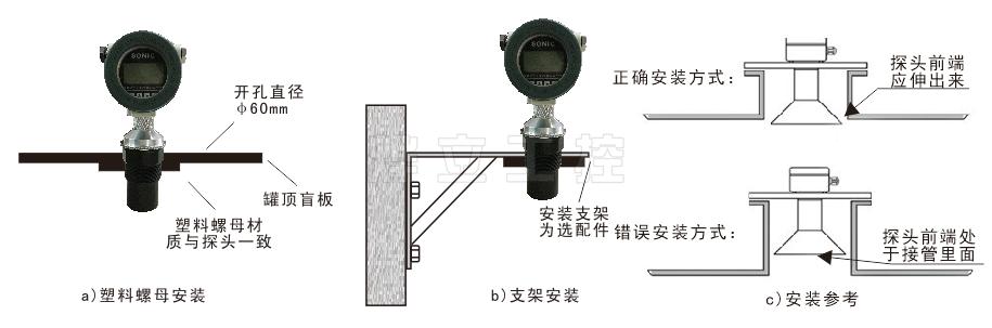 金属防爆超声波液位计三种常见安装方式