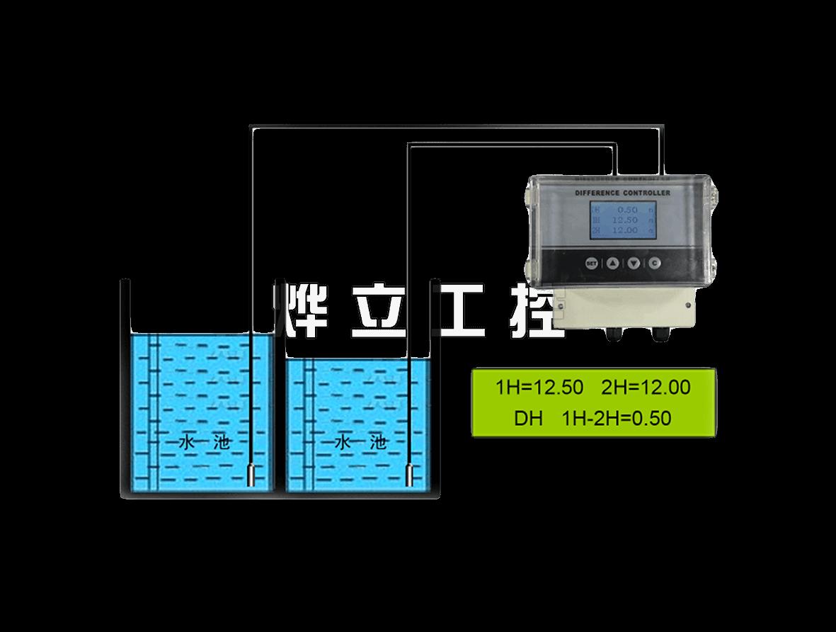WMY-B-CJ投入式液位差计