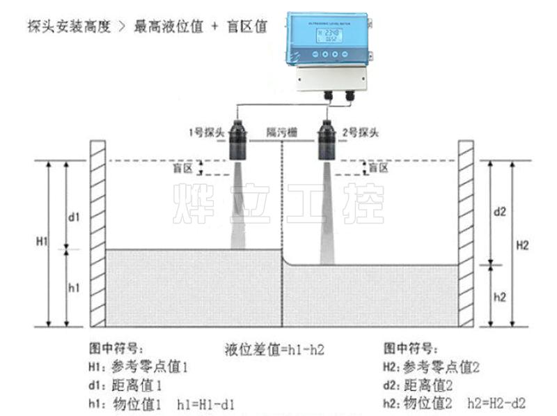 超声波液位计常见问题解释_超声波液位计_超声波液位计故障处理