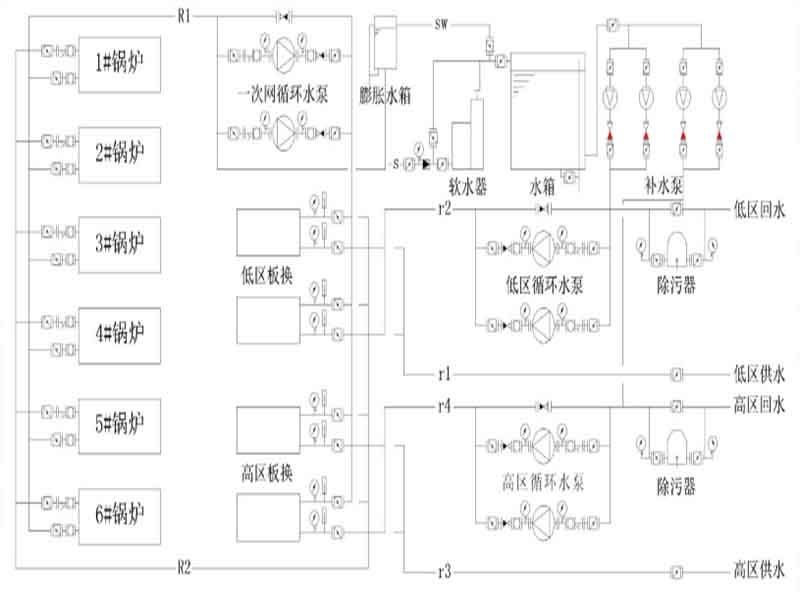 冷凝锅炉节能工艺图