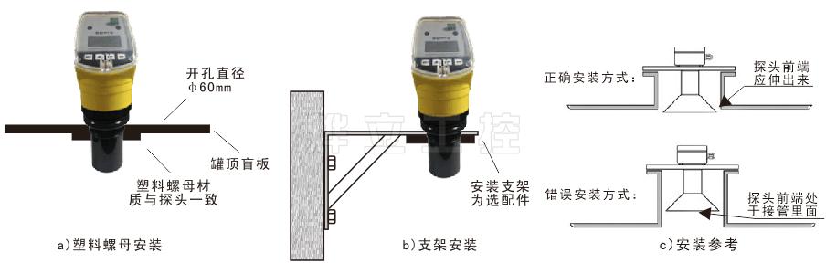 超声波液位计示意图安装方法