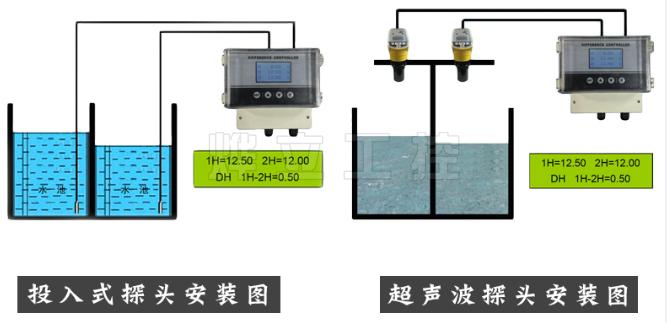 超声波液位差计实物图显示界面