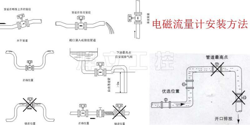 电磁流量计安装方法示意图