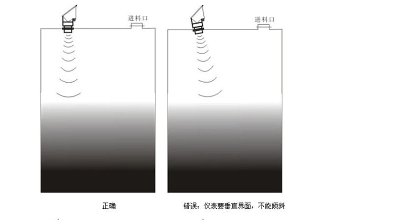 超声波液位计正确安装示意图