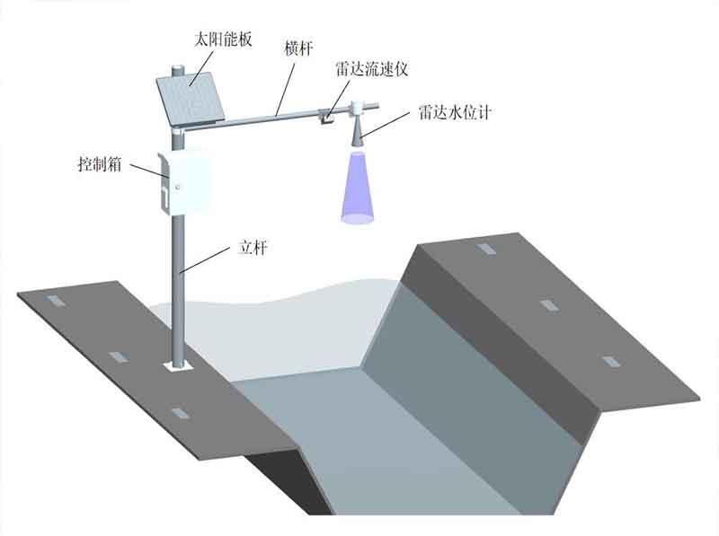 雷达液位计测量示意图