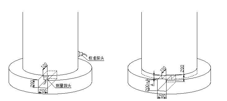 C 立式罐安装要求及示意图