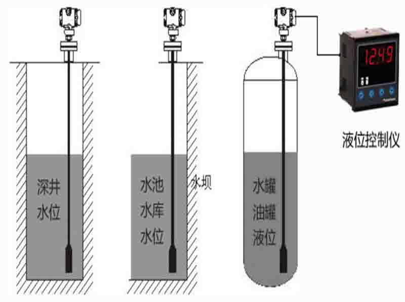 投入式液位计安装图