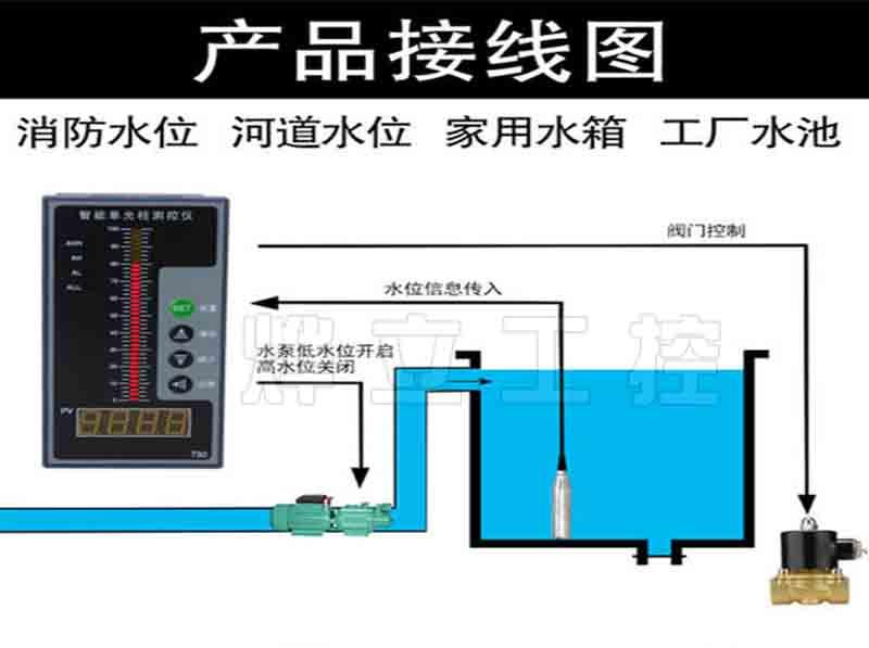 WMY-B投入式液位变送器接线图